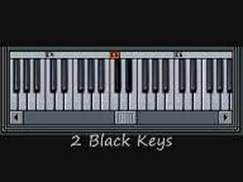 Piano Basics Lesson Step 1 - Recognising The Piano Keyboard Layout