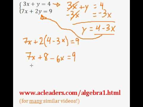 Systems of Equations - Solving by Substitution. EASY!!! (pt. 4)