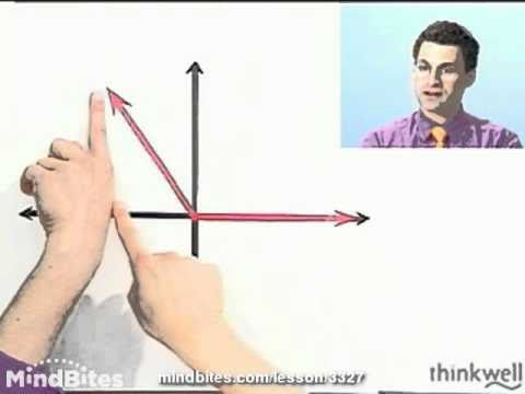 Trigonometry: Evaluate Trig Functions for an Angle