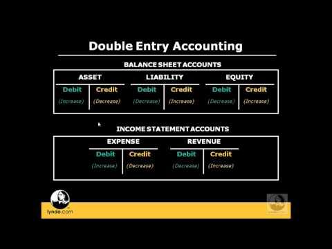 QuickBooks Pro: Using double-entry accounting | lynda.com