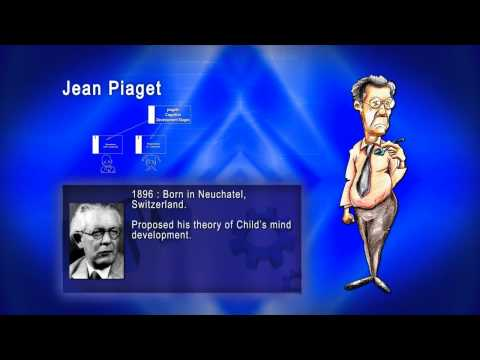 Top 100 Greatest Scientist in History For Kids(Preschool) - JEAN PIAGET
