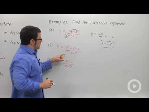 Precalculus - Graphing Rational Functions, n=m