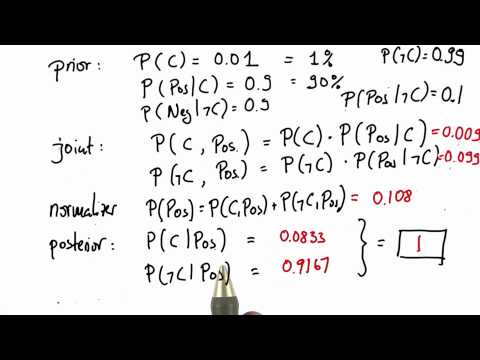 Total Probability Solution - Intro to Statistics - Bayes Rule - Udacity