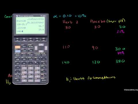 Saylor BUS204: Contingency Table Chi Square Test