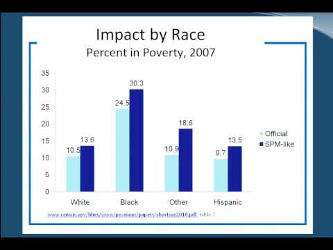 WEBINAR: A Supplemental Poverty Measure: What It Will and Won't Do