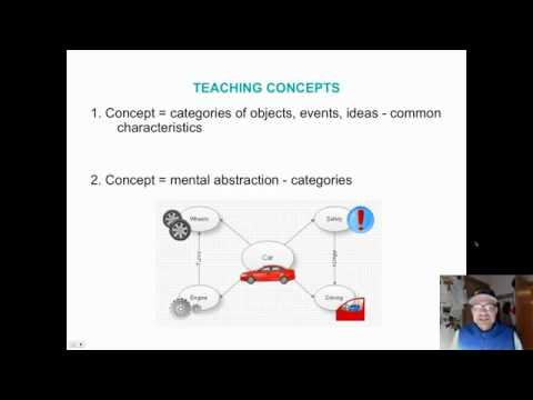 Saylor PSYCH303: Concepts 1 Concept of a Concept