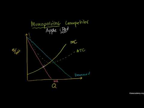Saylor ECON101: Monopolistic Competition and Economic Profit