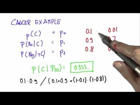 Program Bayes Rule - Intro to Statistics - Programming Bayes Rule - Udacity