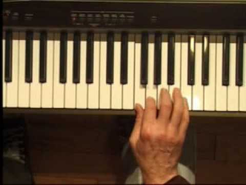 Piano Lesson - Fingering Position for C major