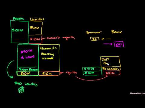 Saylor ECON102: Simple Fractional Reserve Accounting (part 2)