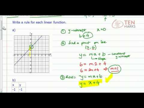Rule of a Linear Function