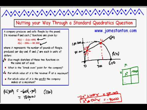 Nutting your way through a standard Quadratics Exercise: Example 2 (Tanton)
