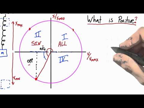 What is Positive - Intro to Physics - Simple Harmonic Motion - Udacity