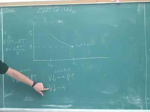 Physics: Thermodynamic processes (6)
