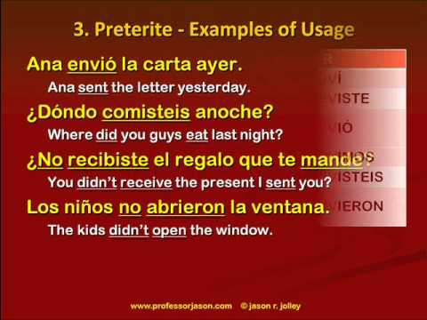 Overview of Spanish Verb Tenses, Conjugations, and Uses