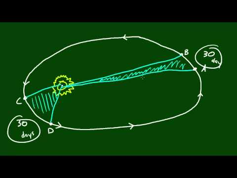 Physics Lecture - 33 - Kepler's Second Law
