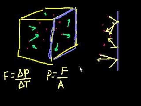 Thermodynamics (part 1)