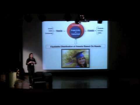 TEDxMonterey - Nina Rosete - Collaboration in Education