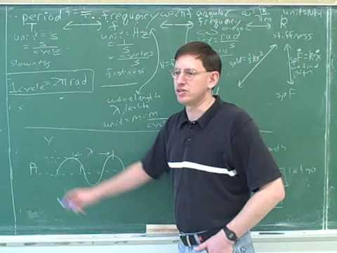 Physics: Waves and oscillations (8)