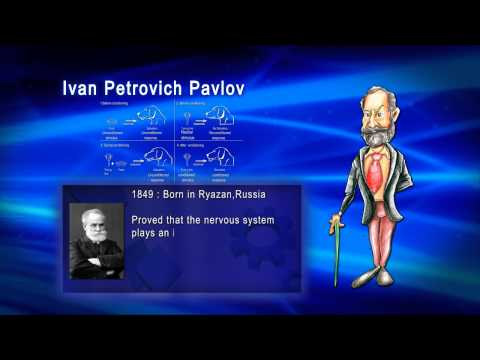 Top 100 Greatest Scientist in History For Kids(Preschool) - IVAN  PETROVICH PAVLOV