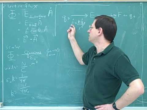Physics: Electric field lines and Gauss's law (6)