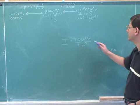 Quantum numbers. Intensity, photons (5)