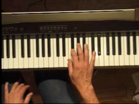 Piano Lesson - How to Play the C#/Db major scale (right hand)