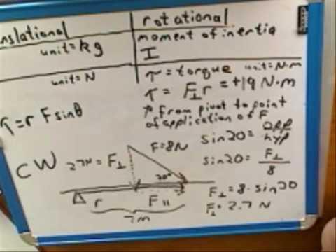 Physics: Torque (4)