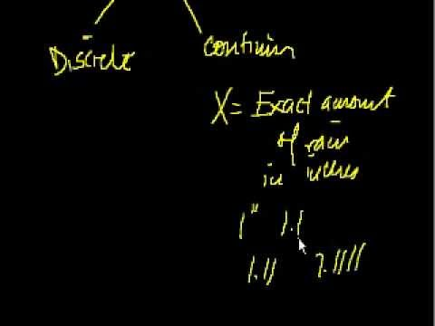 Saylor BUS204: Introduction to Random Variables