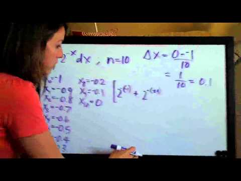 Trapezoidal Rule Example 2