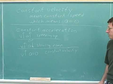 Physics: One-dimensional kinematics (31)