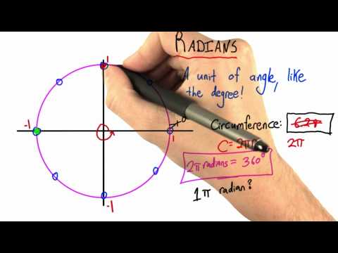 Where are we on the Circle Solution - Intro to Physics - Simple Harmonic Motion - Udacity