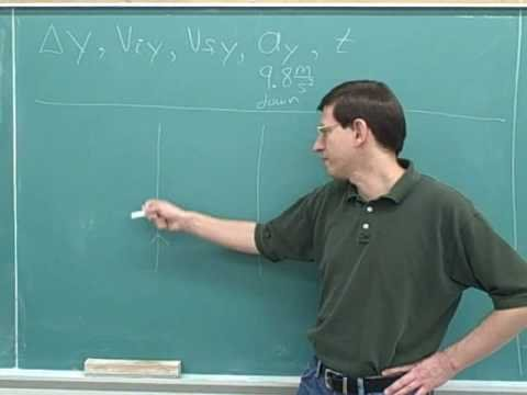 One-dimensional projectile motion (3)