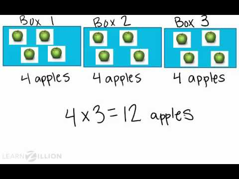 Understand when to use addition versus multiplication - 4.OA.3