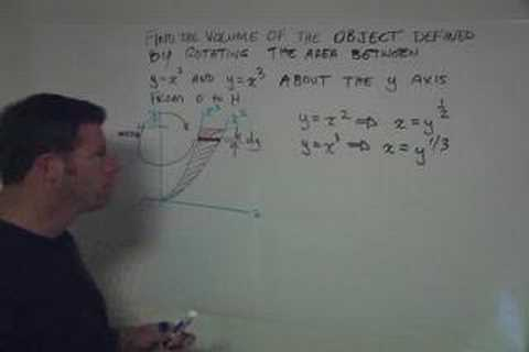 Volume of revolution integral about y axis