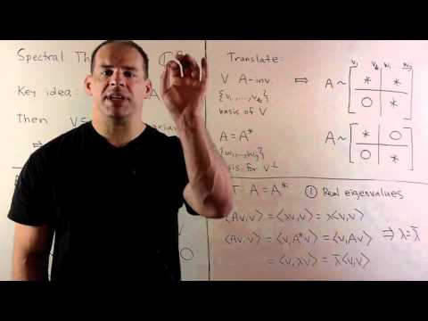 Positive Semi-Definite Matrix 2: Spectral Theorem