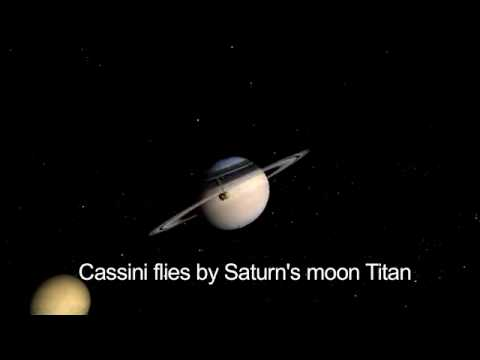 What's Up for March 2009? Saturn!
