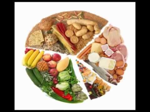 Understanding Nutrition - Universal Class Online Course