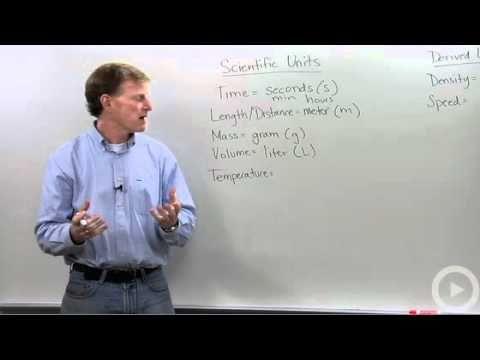 Scientific Units