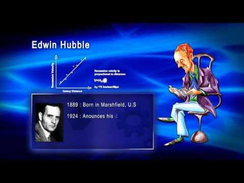 Top 100 Greatest Scientist in History For Kids(Preschool) - EDWIN HUBBLE