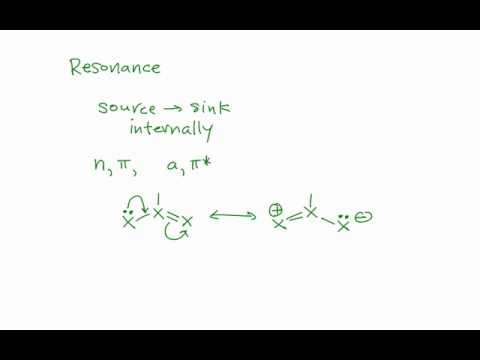 Resonance and the Building Blocks
