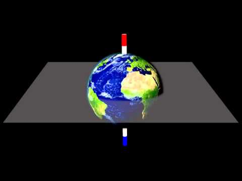 What happens as Earth rotates?