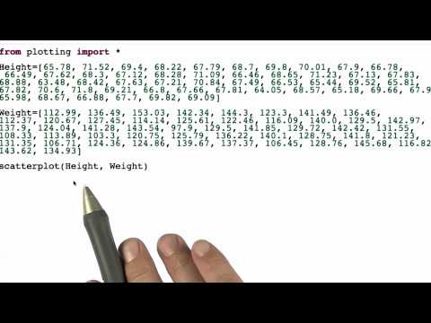 Scatterplot Solution  - Intro to Statistics - Programming - Udacity