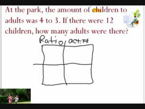 Solving Ratio Problems