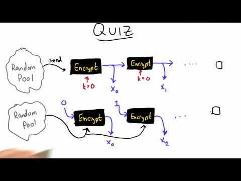 Pseudo Random Number Generator - CS387 Unit 2 - Udacity