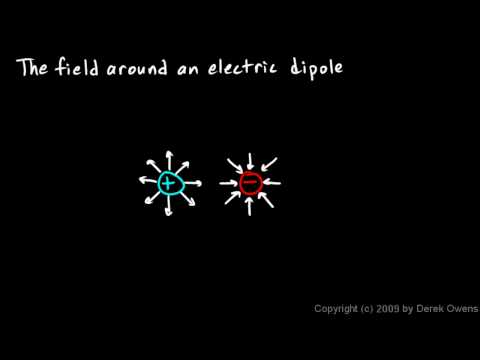 Physics 12.3.4b - Electric Field Lines