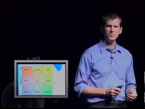 TEDxAsheville - John Miles - Happiness in Business and Innerpreneurship