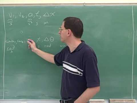 Physics: Rotational kinematics and torque (1)