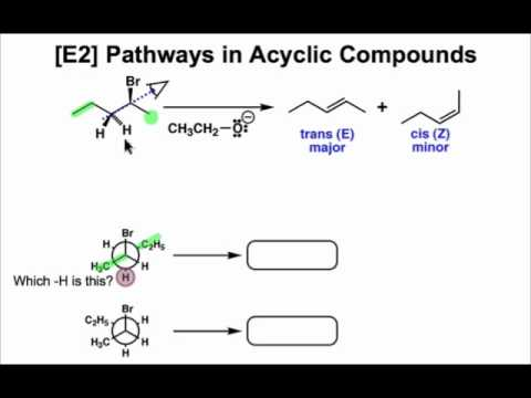 The [E2] Pathway in Acyclic Compounds