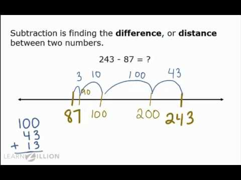 Solve subtraction problems using number line - 3.NBT.2